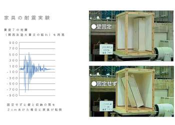 セミオーダー家具の耐震性